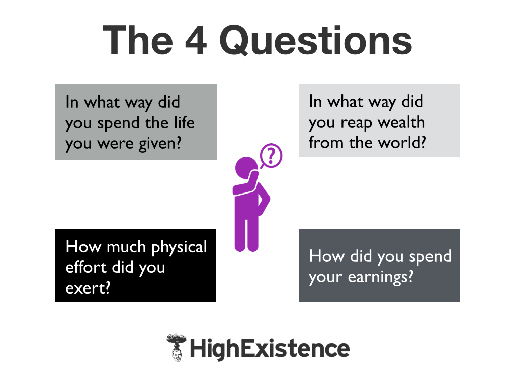 the four challenging questions infographic