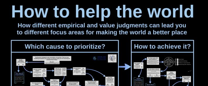 effective altruism global priorities project how to help the world how can i help the world facebook